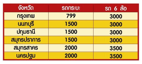ชิปปิ้ง ค่าบริการ        600x270