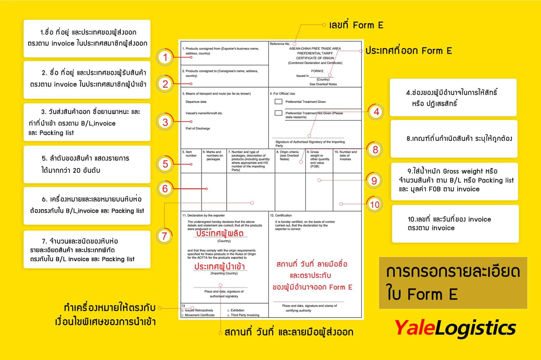 form e Form E เอกสารสำคัญของการนำเข้าสินค้าจากจีน                                Form E Testsize