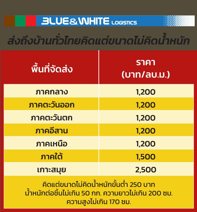 ชิปปิ้งจีน ค่าบริการ BlueWhite                                                        1510 01 768x824